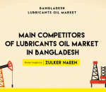 Lubricants Oil Market