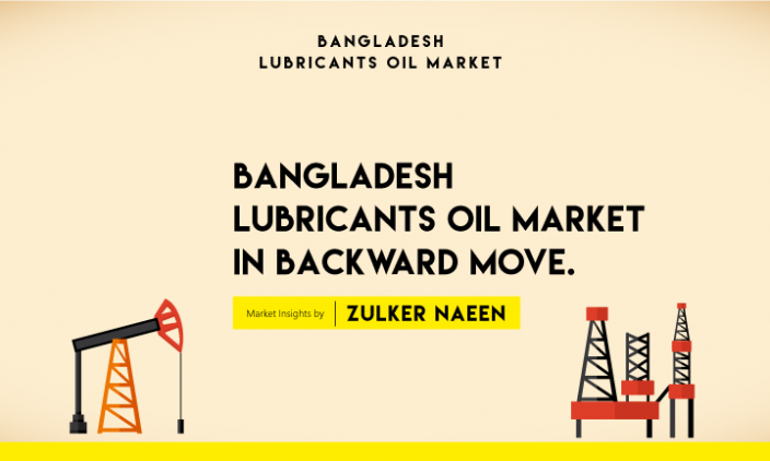 Bangladesh lubricants oil market in a backward move
