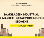 Lubricants Oil Bangladesh Industrial Oil Market: Growing Metalworking Fluid Segment