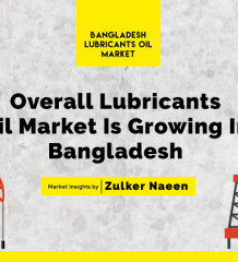 Bangladesh Lubricants Oil Industry
