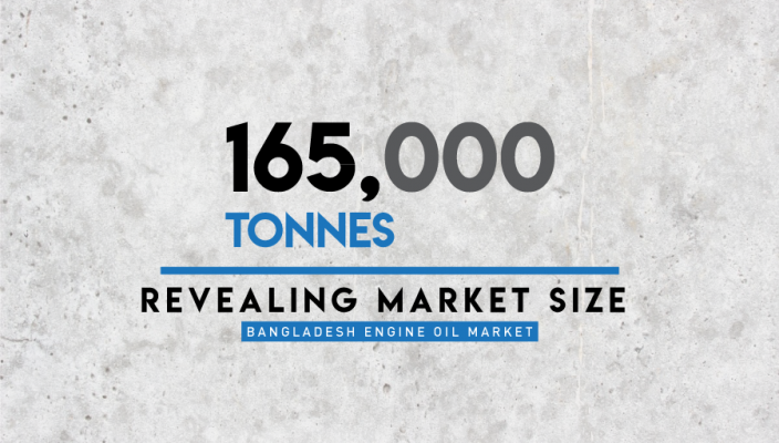 Bangladesh Engine Oil Market