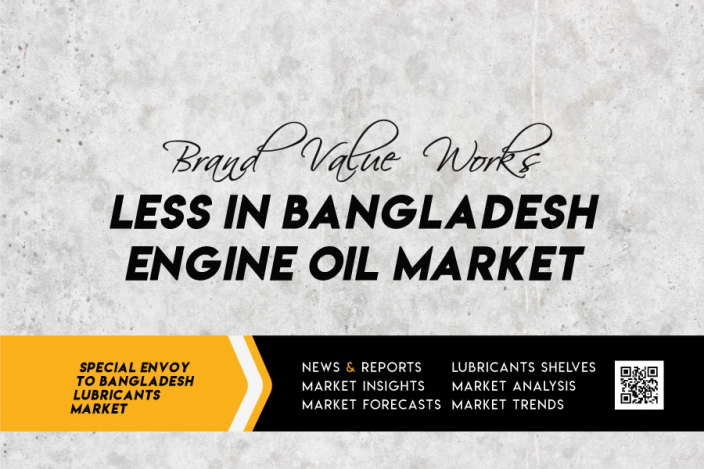 Engine Oil Market