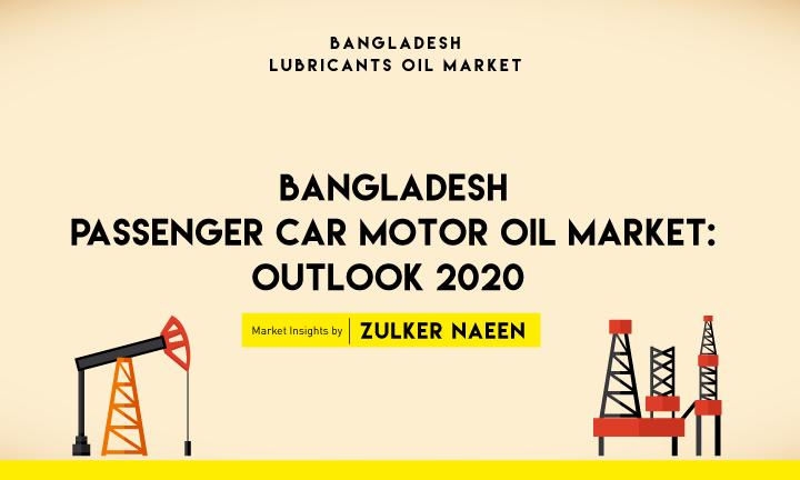 Bangladesh Passenger Car Motor Oil Market