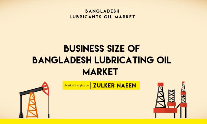 Bangladesh Lubricating Oil Market