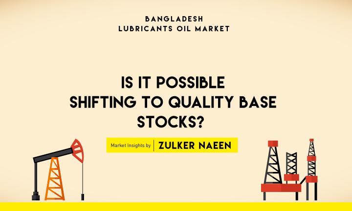 Base Oil Market Of Bangladesh