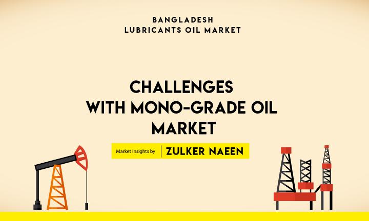 Mono-grade Oil Market
