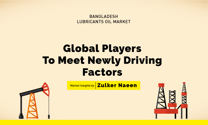 Global Lubricants Market