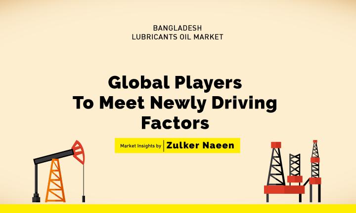 Global Lubricants Market